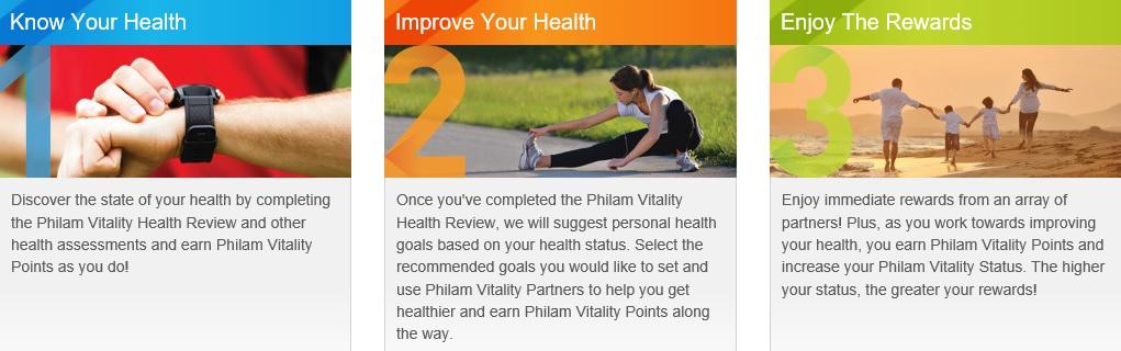 Philam Vitality