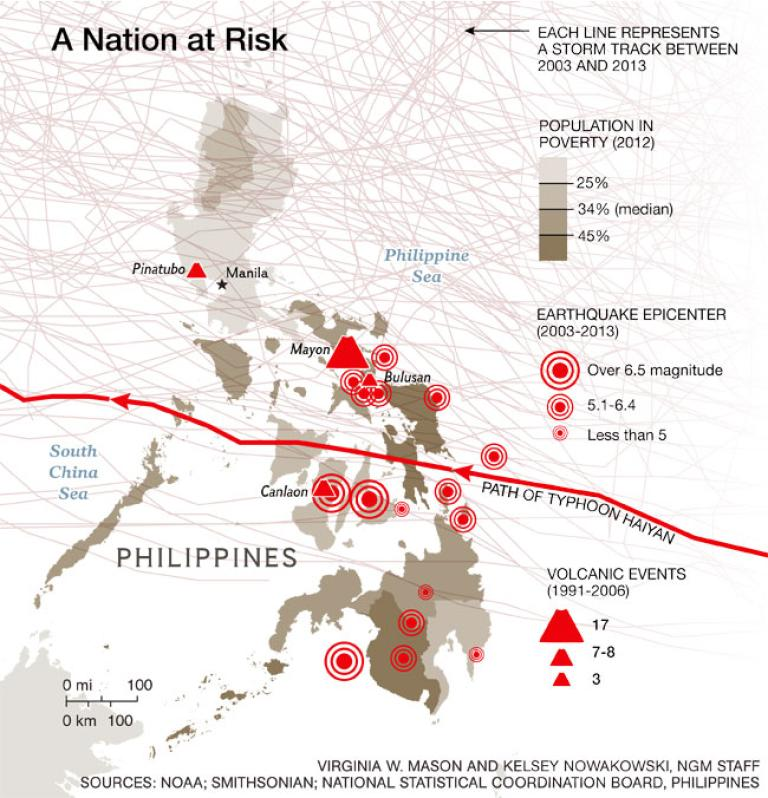 Natural Disaster Philippines at Risk