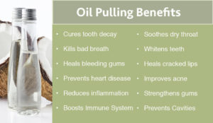 Coconut-Oil-Pulling-Benefits Dr. Axe