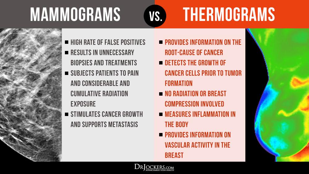 MAMMOGRAMS VS THERMOGRAMS