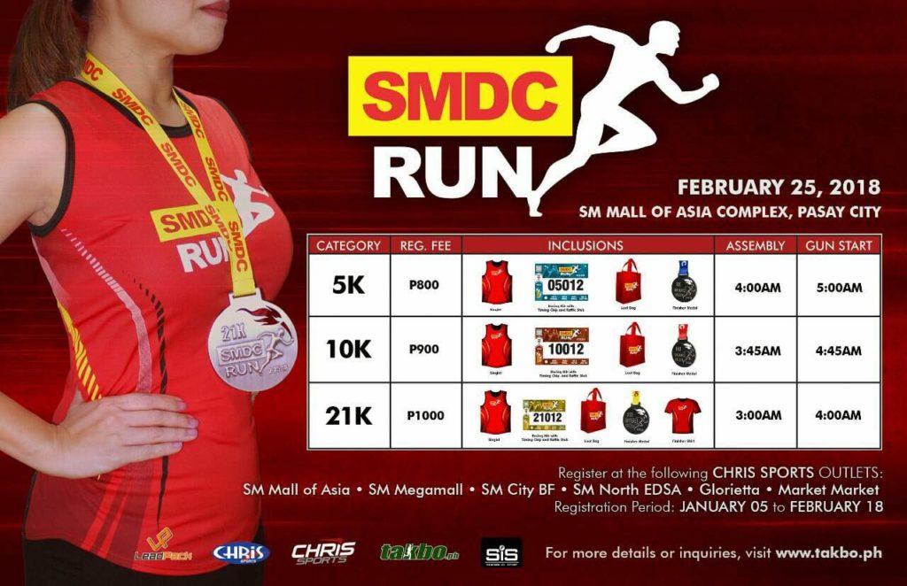 SMDCrun1018